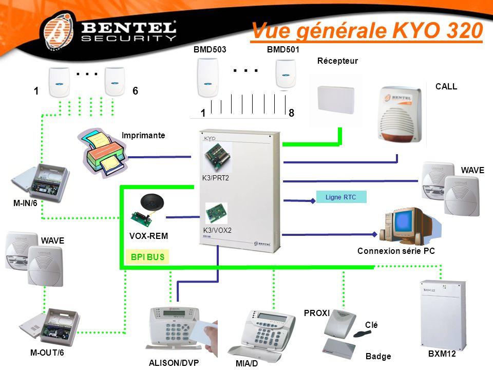 Récepteur CALL BPI BUS M-IN/6 M-OUT/6 MIA/D PROXI Clé Badge... 18 BMD503BMD501 Vue générale KYO 320... 16 VISUSMB7 WAVE K3/PRT2 K3/VOX2 BXM12 VOX-REM