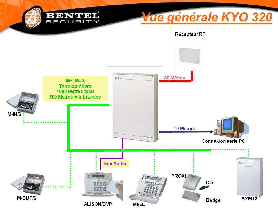 Récepteur RF BPI BUS Topologie libre 1000 Mètres total 500 Mètres par branche M-IN/6 M-OUT/6 MIA/D PROXI Clé Badge Vue générale KYO 320 VISUSMB7 BXM12