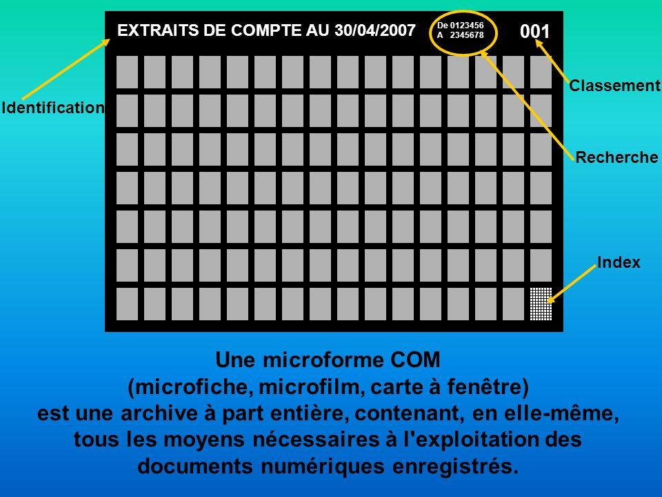 Durée de vie300 ans (1 siècle avéré) Moyens d exploitationOptiques ou optroniques PérennitéCertaine (non-obsolescence) IrréversibilitéCertaine et permanente Taille de fichier Illimitée (chaînage des microformes) DuplicationPar clonage, à partir de microformes de première génération EXTRAITS DE COMPTE AU 30/04/2007 De 0123456 A 2345678 001