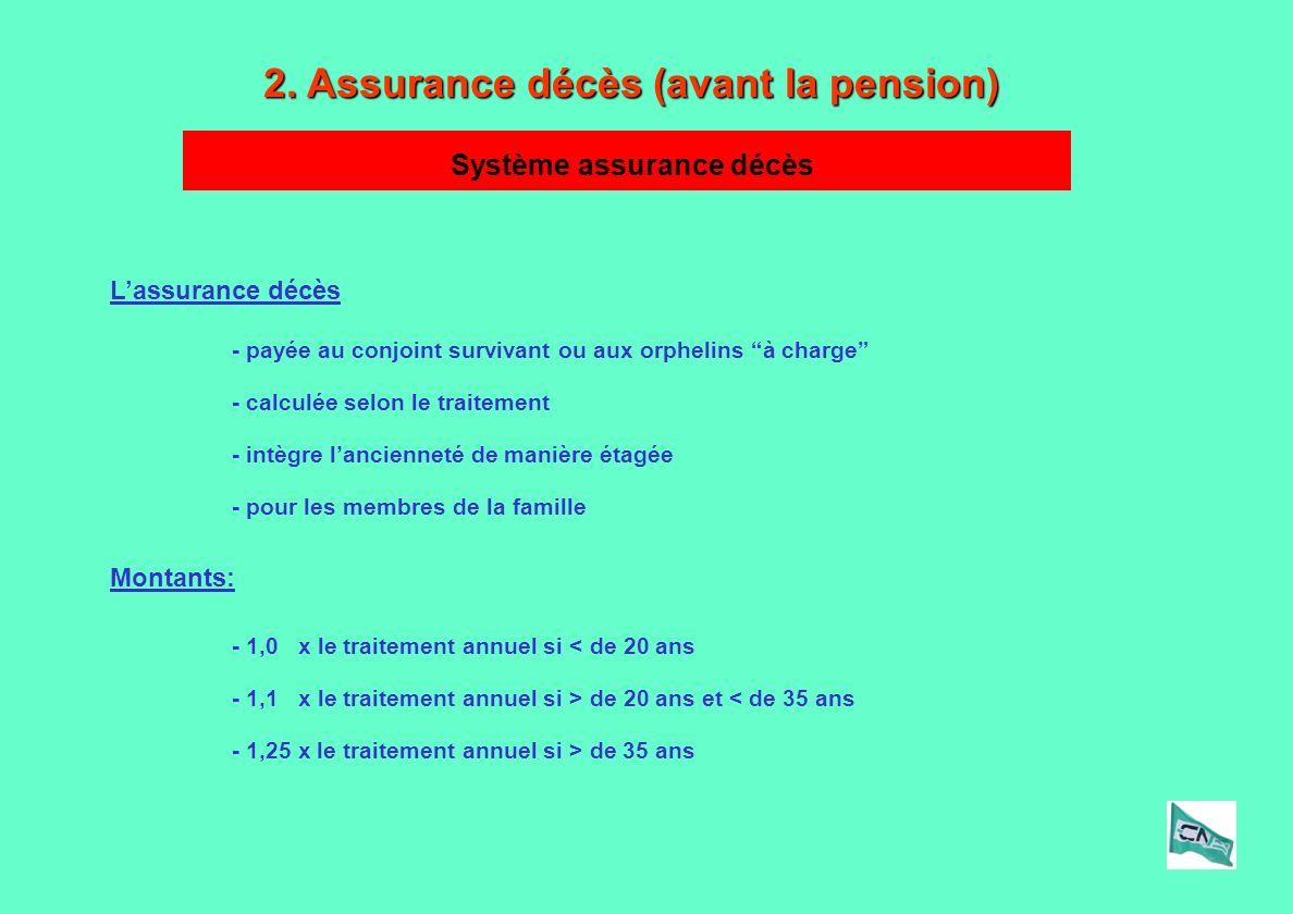 2. Assurance décès (avant la pension) Lassurance décès - calculée selon le traitement - payée au conjoint survivant ou aux orphelins à charge - intègr