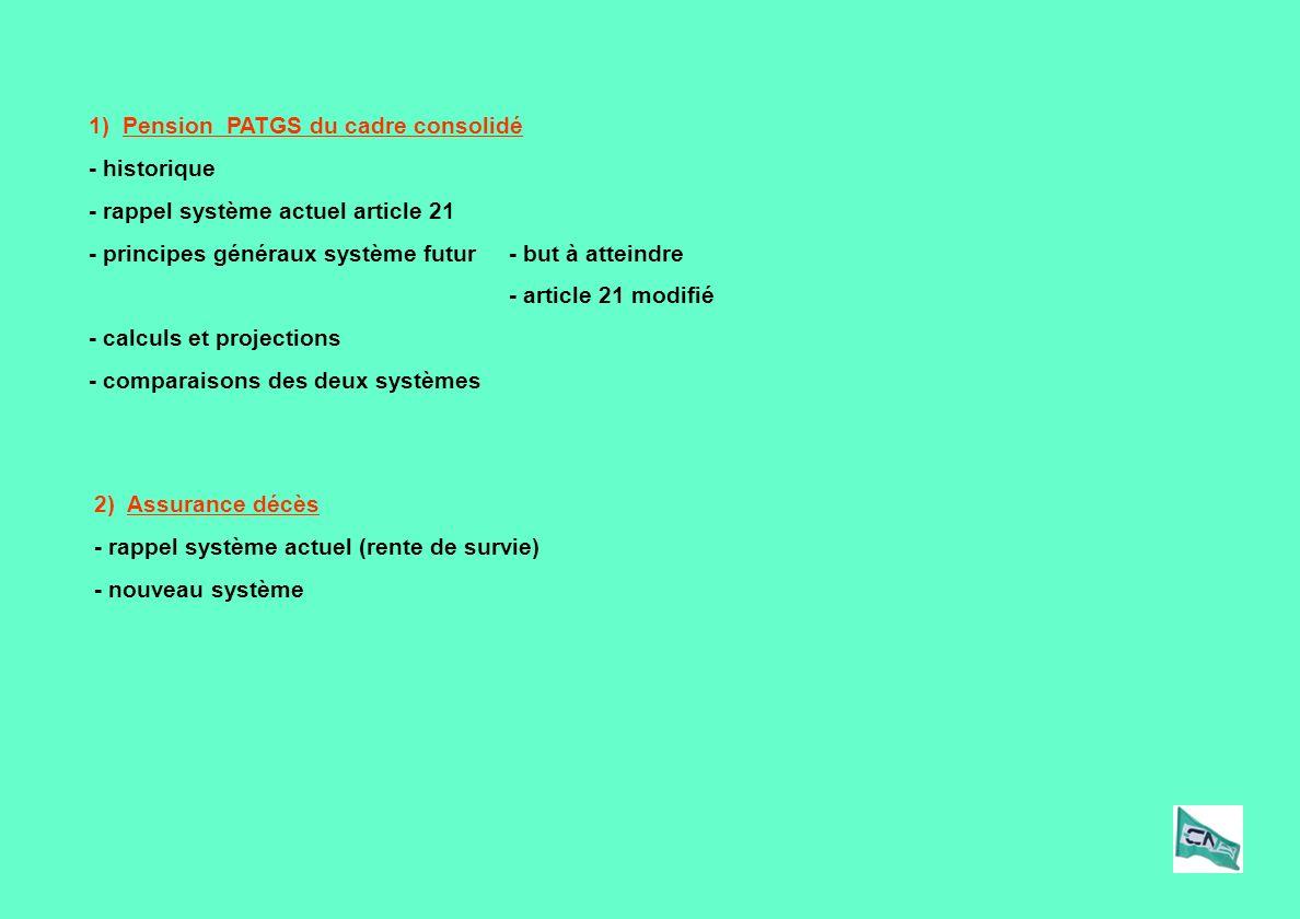1) Pension PATGS du cadre consolidé - historique - rappel système actuel article 21 - principes généraux système futur- but à atteindre - article 21 modifié - calculs et projections - comparaisons des deux systèmes 2) Assurance décès - rappel système actuel (rente de survie) - nouveau système