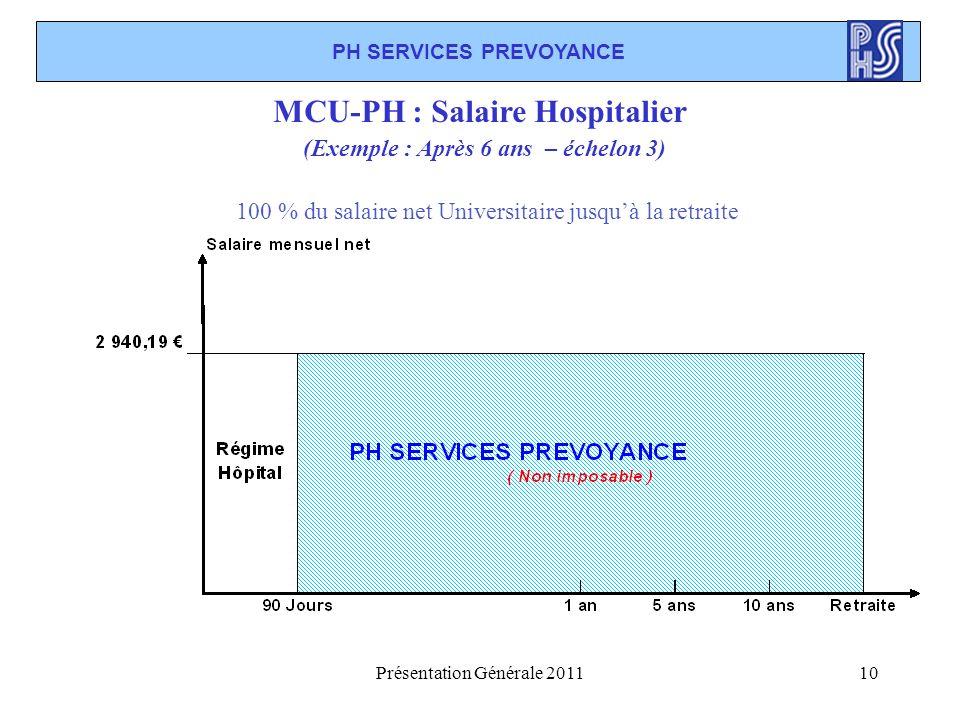 Présentation Générale 201110 100 % du salaire net Universitaire jusquà la retraite (Exemple : Après 6 ans – échelon 3) PH SERVICES PREVOYANCE MCU-PH :