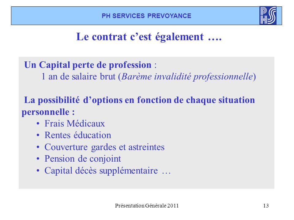 Présentation Générale 201113 Un Capital perte de profession : 1 an de salaire brut (Barème invalidité professionnelle) La possibilité doptions en fonc
