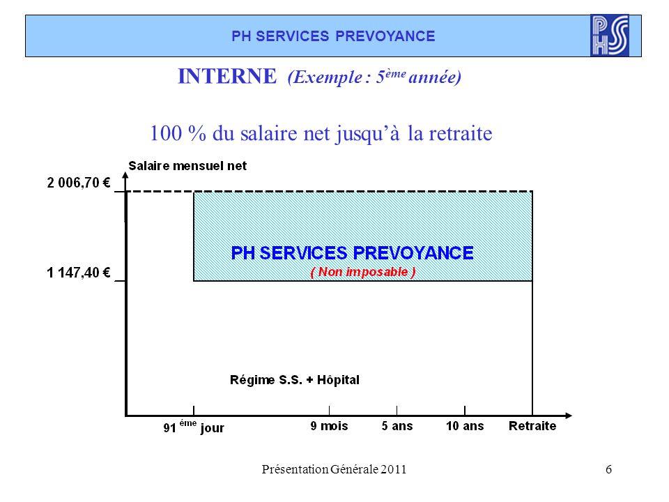 Présentation Générale 20116 100 % du salaire net jusquà la retraite INTERNE (Exemple : 5 ème année) PH SERVICES PREVOYANCE