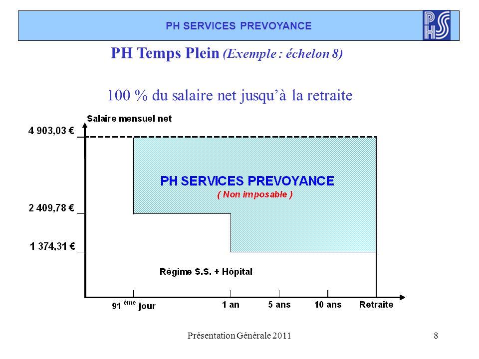 Présentation Générale 20118 100 % du salaire net jusquà la retraite PH Temps Plein (Exemple : échelon 8) PH SERVICES PREVOYANCE