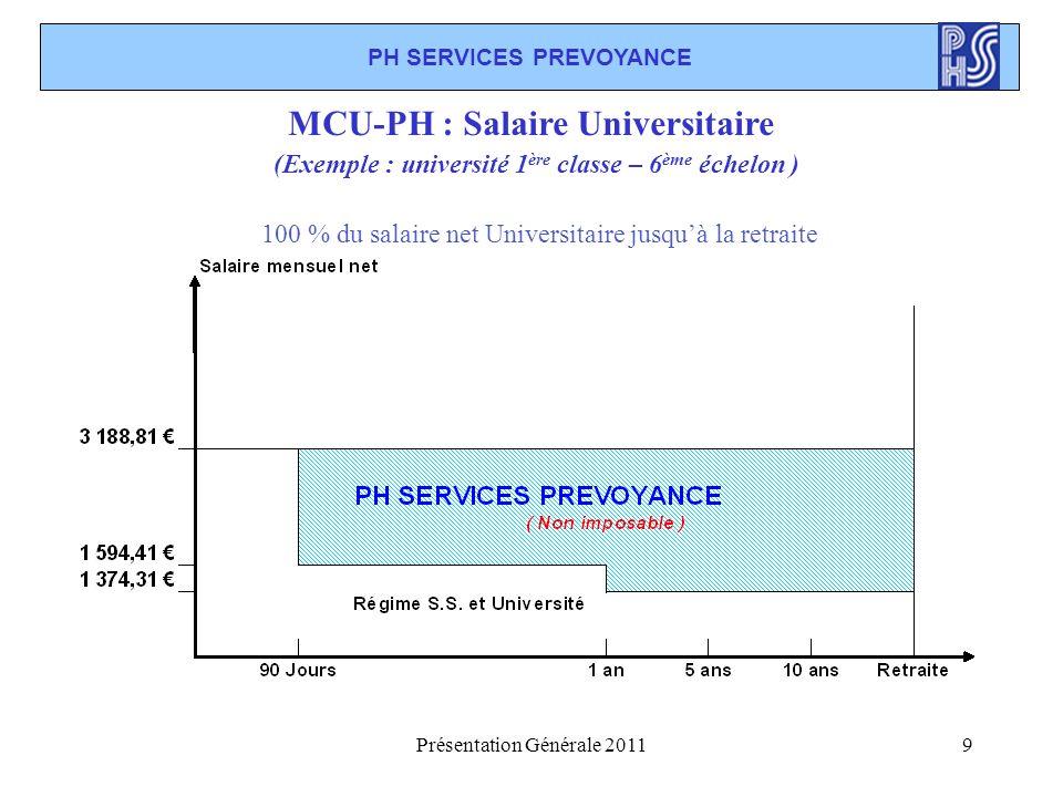 Présentation Générale 201110 100 % du salaire net Universitaire jusquà la retraite (Exemple : Après 6 ans – échelon 3) PH SERVICES PREVOYANCE MCU-PH : Salaire Hospitalier