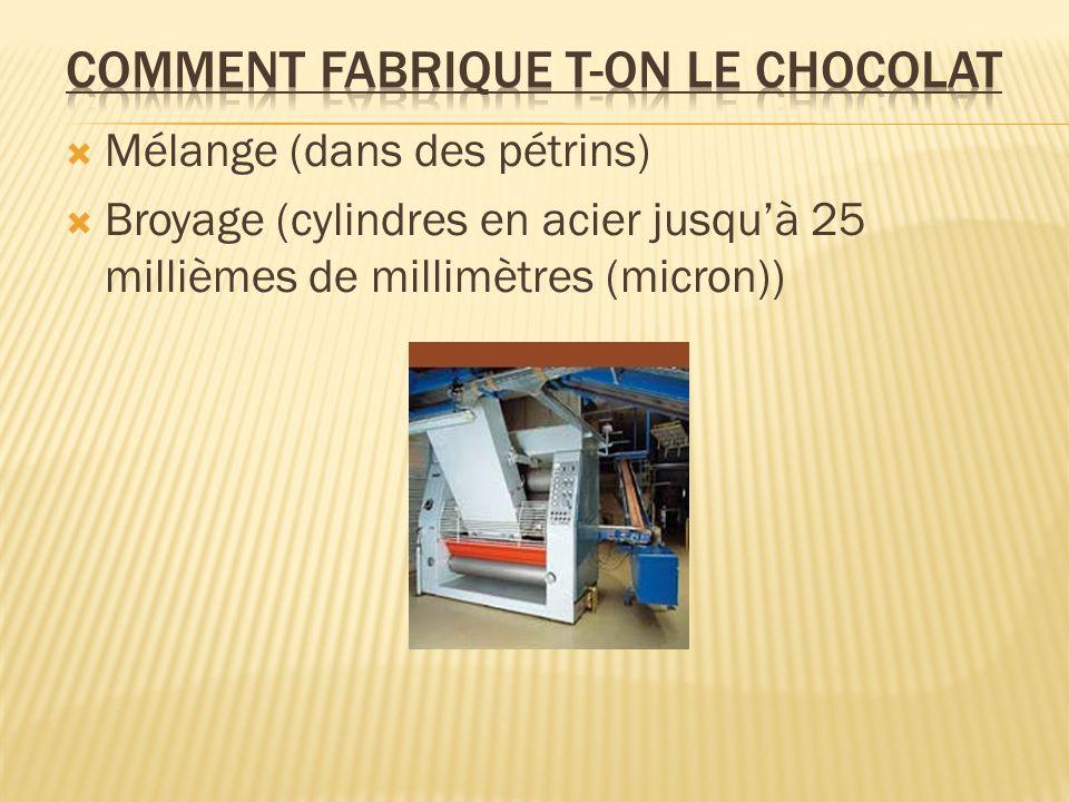 Broyage (cylindres en acier jusquà 25 millièmes de millimètres (micron))