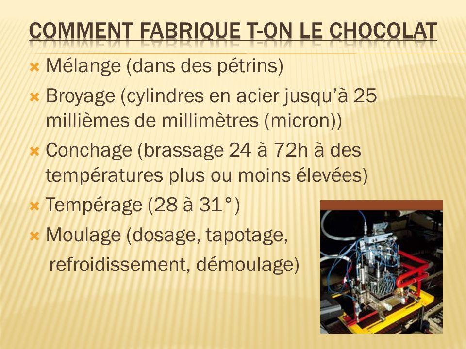 Mélange (dans des pétrins) Broyage (cylindres en acier jusquà 25 millièmes de millimètres (micron)) Conchage (brassage 24 à 72h à des températures plu