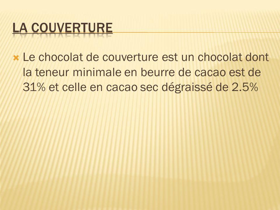 Le chocolat de couverture est un chocolat dont la teneur minimale en beurre de cacao est de 31% et celle en cacao sec dégraissé de 2.5%