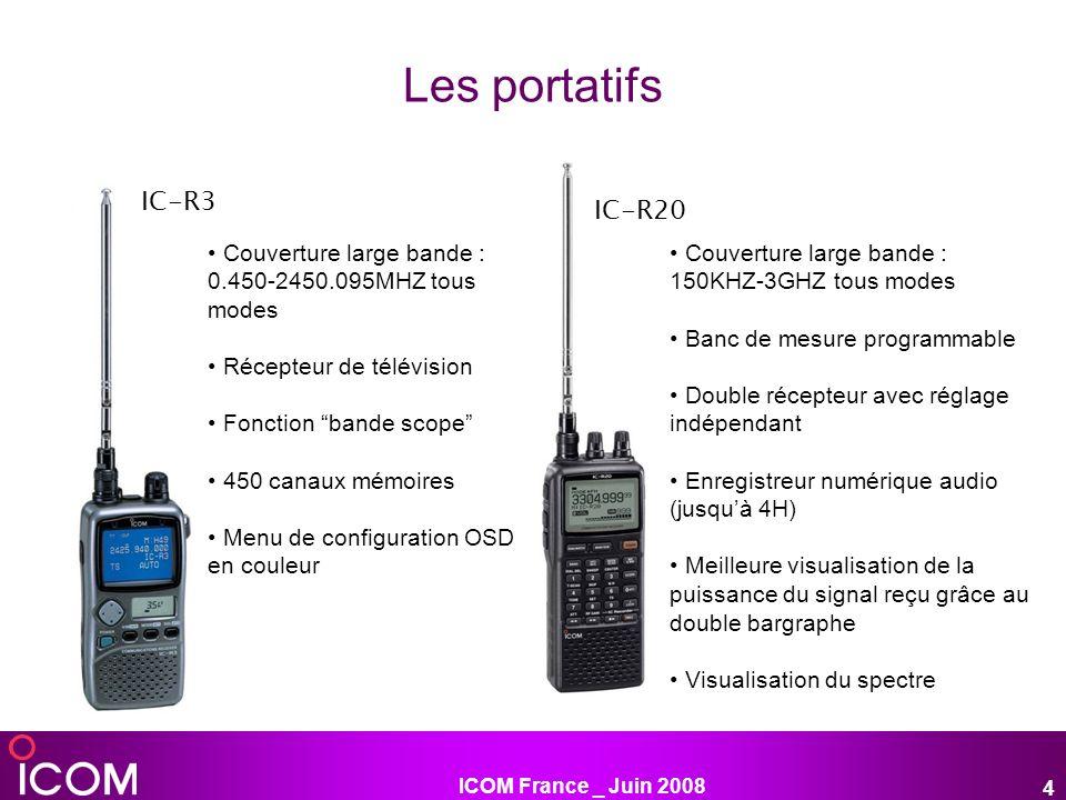 ICOM France _ Juin 2008 5 Référence en matière de récepteur Couverture large bande de 0,1 à 1999.999 MHz Tous modes AM, FM, WFM, SSB, CW S-Meter Squelch Interfaçable directement sur un PC 3 prises antennes Scanning rapide, 40 canaux/seconde Divers programmes variés pour le scanning Synthèse vocale avec lUT-102 en option Autres fonctions : VSC, Fonction IF shift, AFC ; noise blanker ; atténuateur 10/20/30 dB ; AGC paramétrable pour les modes SSB, CW et AM, Mode timer … IC-R8500