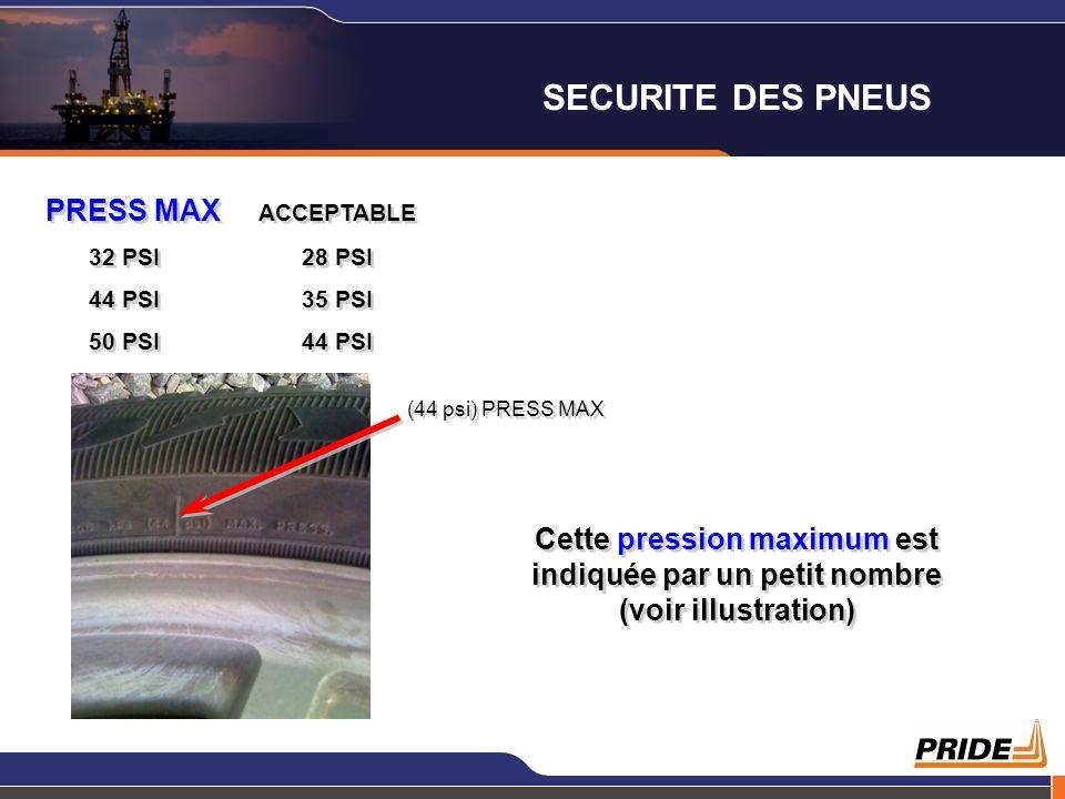 PRESS MAX ACCEPTABLE 32 PSI28 PSI 44 PSI35 PSI 50 PSI44 PSI PRESS MAX ACCEPTABLE 32 PSI28 PSI 44 PSI35 PSI 50 PSI44 PSI Cette pression maximum est ind