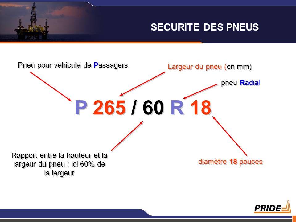 P 265 / 60 R 18 Pneu pour véhicule de Passagers Largeur du pneu (en mm) pneu Radial Rapport entre la hauteur et la largeur du pneu : ici 60% de la lar