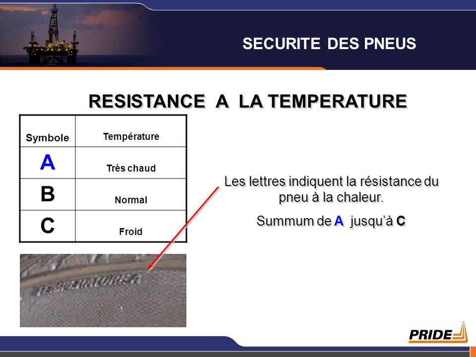 RESISTANCE A LA TEMPERATURE Les lettres indiquent la résistance du pneu à la chaleur. Summum de A jusquà C Les lettres indiquent la résistance du pneu