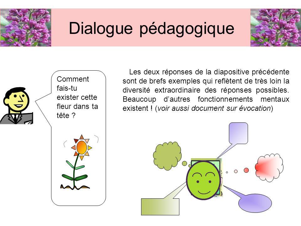 Grâce au dialogue pédagogique, « lapprenant peut acquérir la maîtrise de ses actes de connaissance et acquérir des connaissances nouvelles de formes possibles de lactivité cognitive » (A.