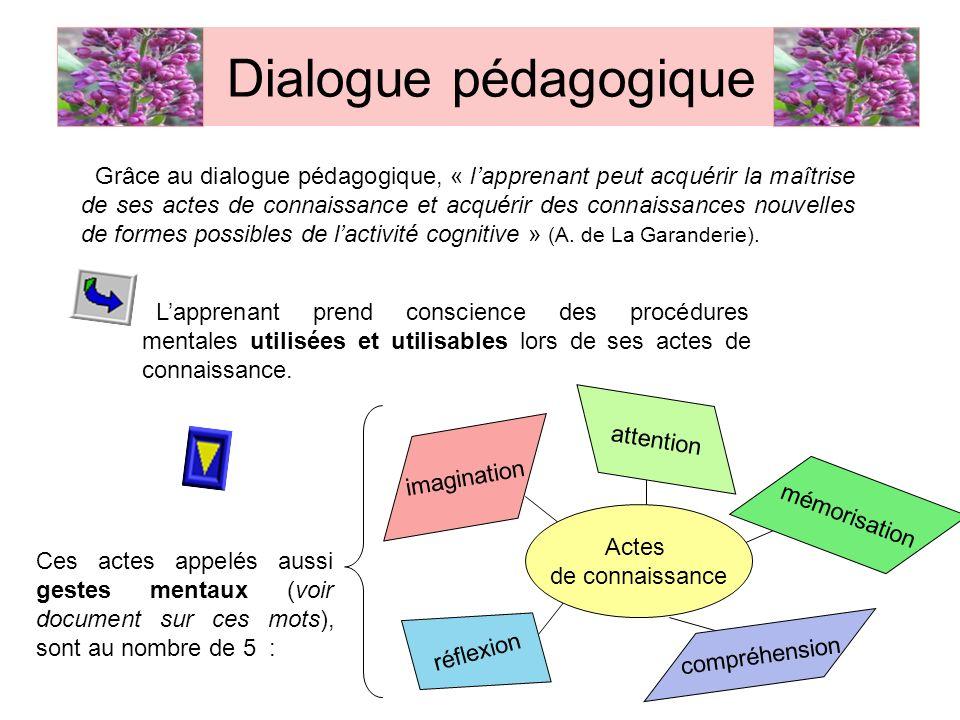 Grâce au dialogue pédagogique, « lapprenant peut acquérir la maîtrise de ses actes de connaissance et acquérir des connaissances nouvelles de formes p