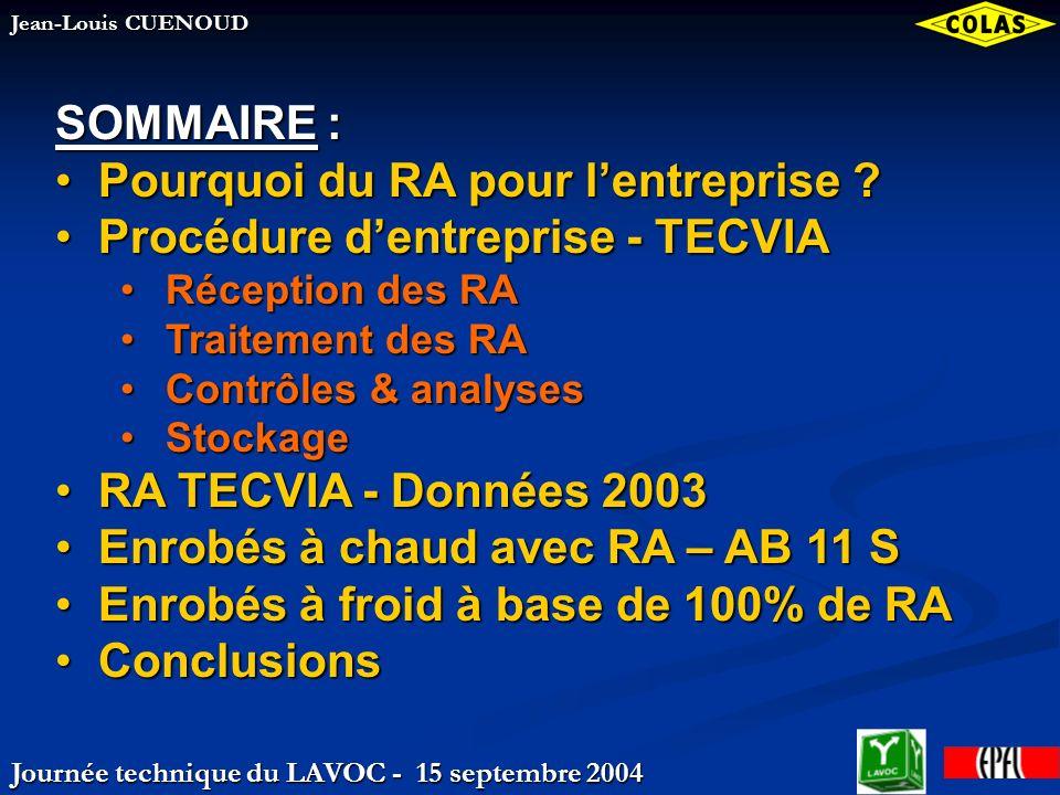 Journée technique du LAVOC - 15 septembre 2004 Jean-Louis CUENOUD Enrobés à froid avec granulats bitumineux Planche dessai site TECVIA