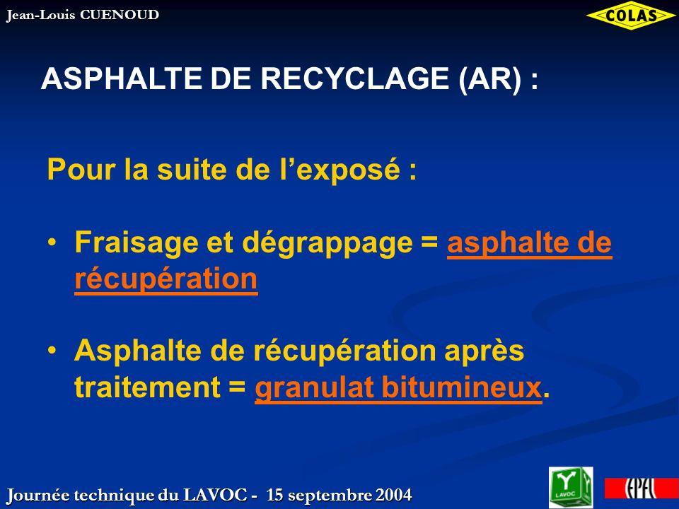 Journée technique du LAVOC - 15 septembre 2004 Jean-Louis CUENOUD ASPHALTE DE RECYCLAGE (AR) : Pour la suite de lexposé : Fraisage et dégrappage = asphalte de récupération Asphalte de récupération après traitement = granulat bitumineux.