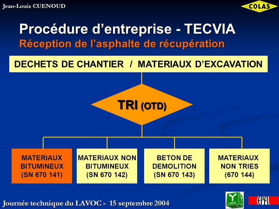 Journée technique du LAVOC - 15 septembre 2004 Jean-Louis CUENOUD Enrobés à froid avec granulats bitumineux Granulométrie des granulats bitumineux