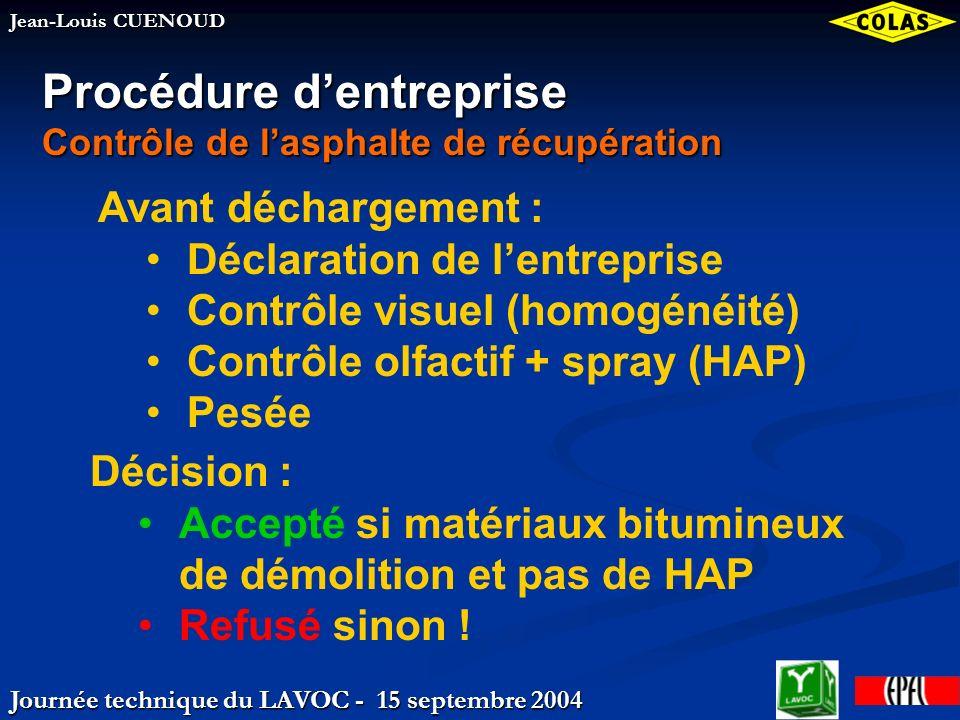 Journée technique du LAVOC - 15 septembre 2004 Jean-Louis CUENOUD PROBLEME : Granulats bitumineux consommés = 2/3 de lasphalte de récupération réceptionné !!!!!!!.