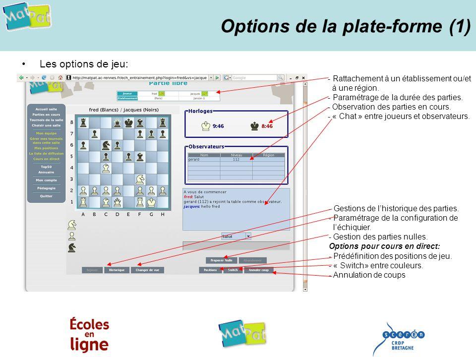 Options de la plate-forme (1) Les options de jeu: - Rattachement à un établissement ou/et à une région. - Paramétrage de la durée des parties. - Obser