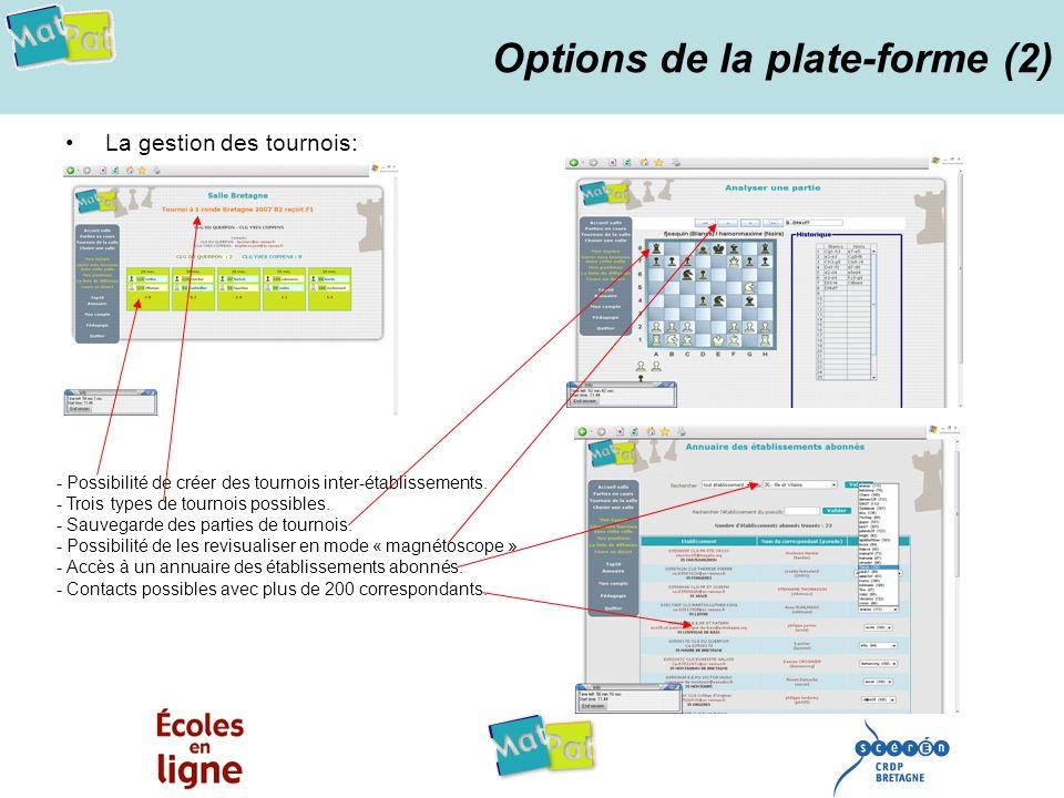 Options de la plate-forme (2) La gestion des tournois: - Possibilité de créer des tournois inter-établissements. - Trois types de tournois possibles.