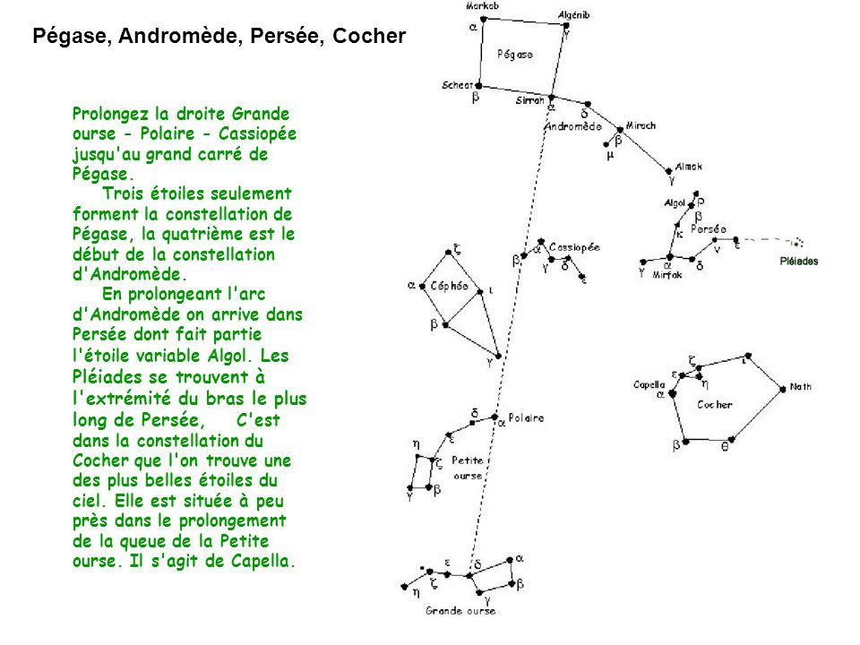 Prolongez la droite Grande ourse - Polaire - Cassiopée jusqu'au grand carré de Pégase. Trois étoiles seulement forment la constellation de Pégase, la