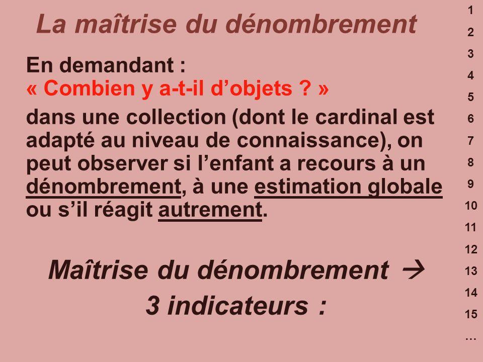1 2 3 4 5 6 7 8 9 10 11 12 13 14 15 … La maîtrise du dénombrement En demandant : « Combien y a-t-il dobjets ? » dans une collection (dont le cardinal
