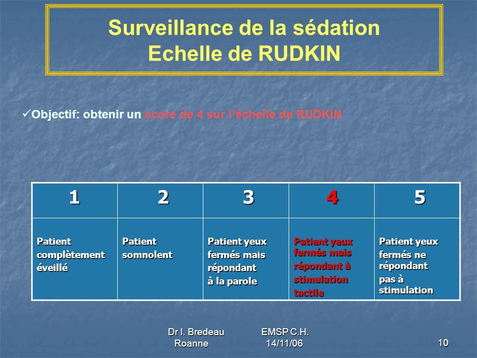 Dr I. Bredeau EMSP C.H. Roanne 14/11/0610 Surveillance de la sédation Echelle de RUDKIN Objectif: obtenir un score de 4 sur léchelle de RUDKIN1 2 3 4