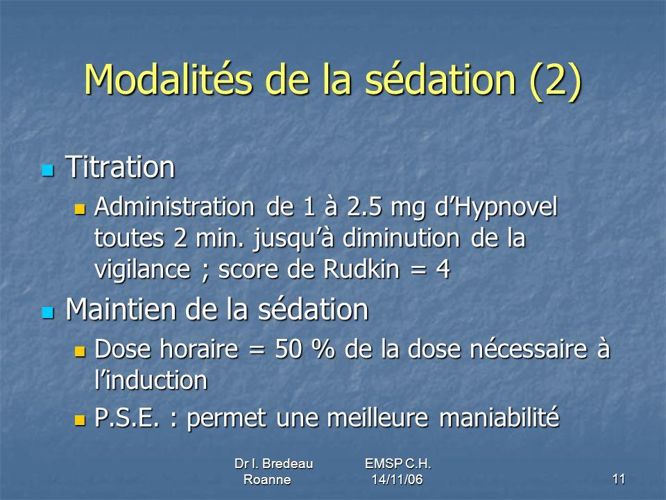 Dr I. Bredeau EMSP C.H. Roanne 14/11/0611 Modalités de la sédation (2) Titration Titration Administration de 1 à 2.5 mg dHypnovel toutes 2 min. jusquà