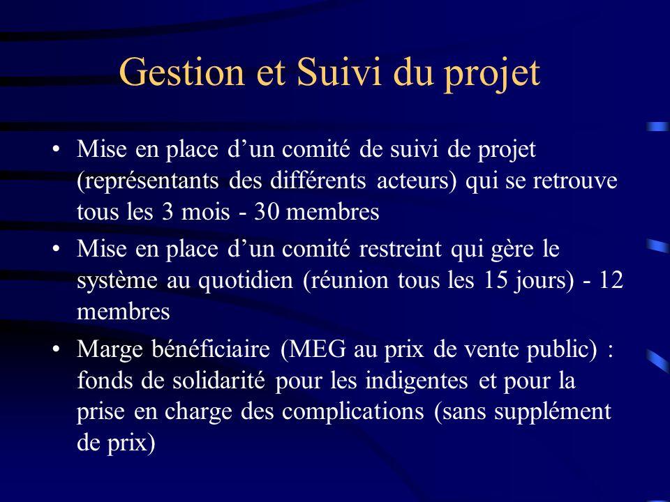 Gestion et Suivi du projet Mise en place dun comité de suivi de projet (représentants des différents acteurs) qui se retrouve tous les 3 mois - 30 mem