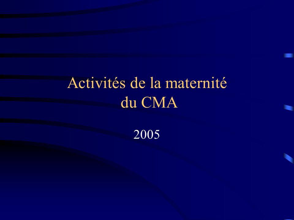 Activités de la maternité du CMA 2005