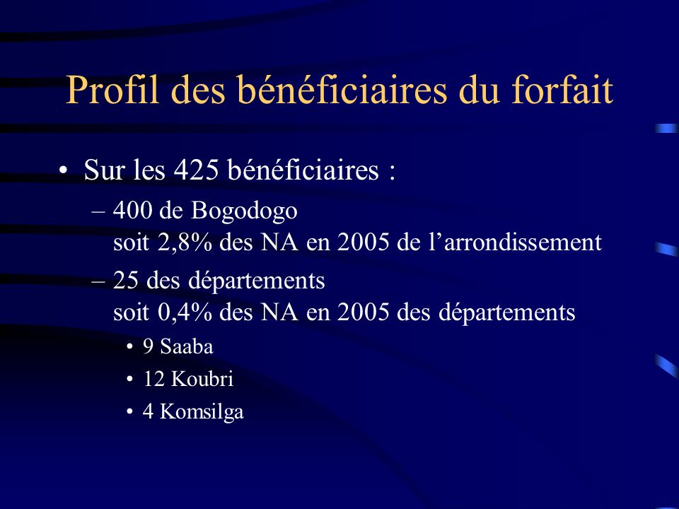 Profil des bénéficiaires du forfait Sur les 425 bénéficiaires : –400 de Bogodogo soit 2,8% des NA en 2005 de larrondissement –25 des départements soit