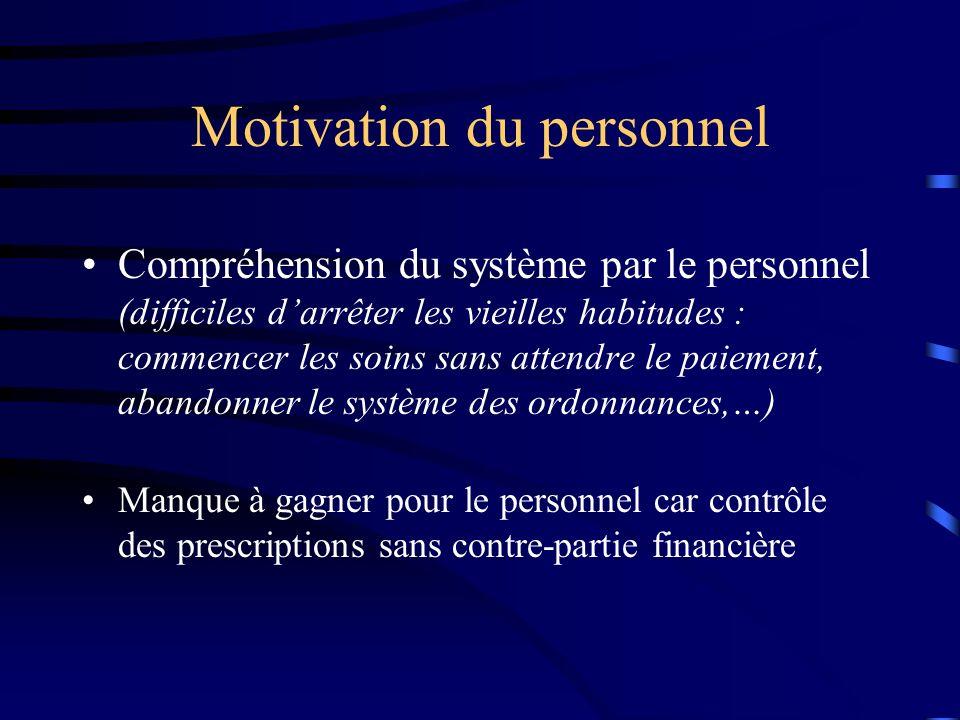 Motivation du personnel Compréhension du système par le personnel (difficiles darrêter les vieilles habitudes : commencer les soins sans attendre le p