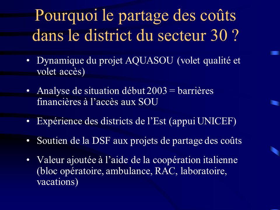 Pourquoi le partage des coûts dans le district du secteur 30 ? Dynamique du projet AQUASOU (volet qualité et volet accès) Analyse de situation début 2