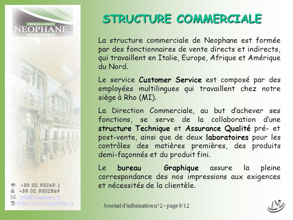 Journal d'information n°2 - page 8/12 +39.02.93269.1 +39.02.9302569 info@neophane.it http://www.neophane.it La structure commerciale de Neophane est f