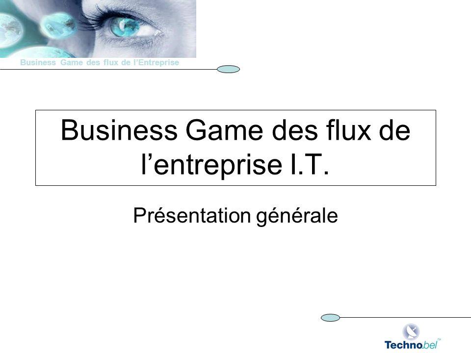 Business Game des flux de lEntreprise Plan Concept Objectifs Le support de lactivité Matériel Public-cible Déroulement Exemples de cas traités Captures décran
