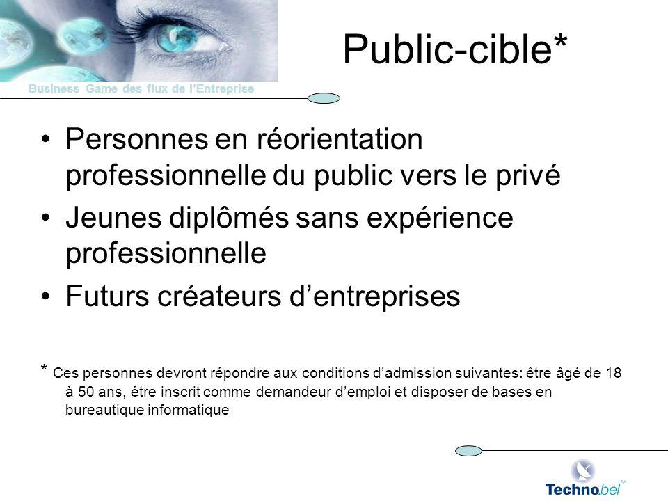Business Game des flux de lEntreprise Public-cible* Personnes en réorientation professionnelle du public vers le privé Jeunes diplômés sans expérience
