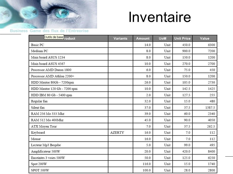Business Game des flux de lEntreprise Inventaire