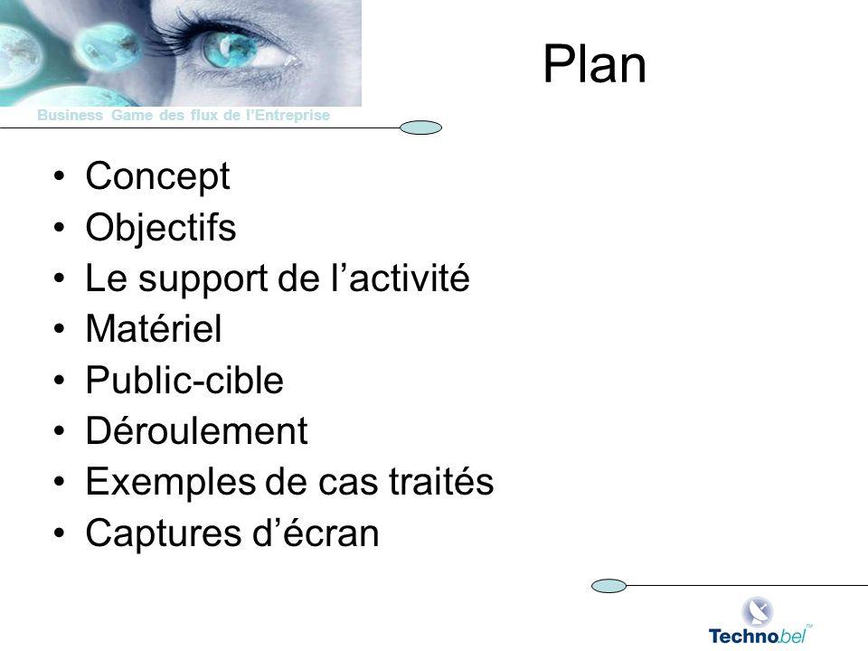Business Game des flux de lEntreprise Plan Concept Objectifs Le support de lactivité Matériel Public-cible Déroulement Exemples de cas traités Capture