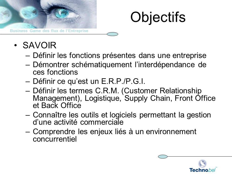 Business Game des flux de lEntreprise Objectifs SAVOIR –Définir les fonctions présentes dans une entreprise –Démontrer schématiquement linterdépendanc