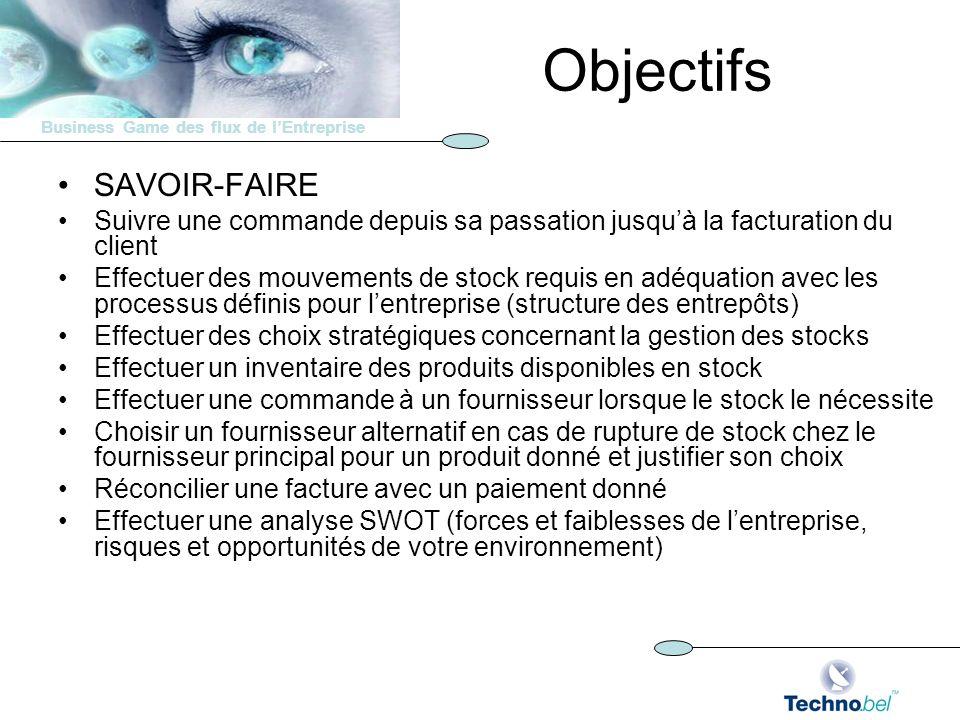 Business Game des flux de lEntreprise Objectifs SAVOIR-FAIRE Suivre une commande depuis sa passation jusquà la facturation du client Effectuer des mou