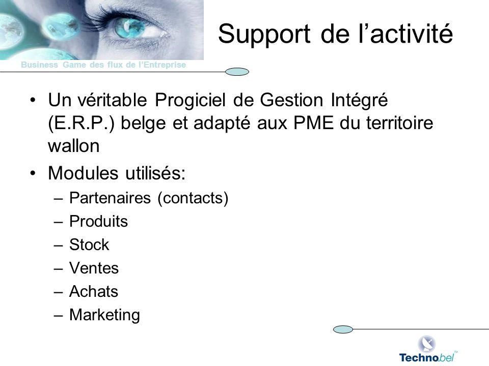 Business Game des flux de lEntreprise Support de lactivité Un véritable Progiciel de Gestion Intégré (E.R.P.) belge et adapté aux PME du territoire wa