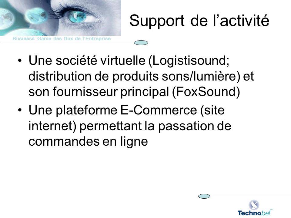 Business Game des flux de lEntreprise Support de lactivité Une société virtuelle (Logistisound; distribution de produits sons/lumière) et son fourniss