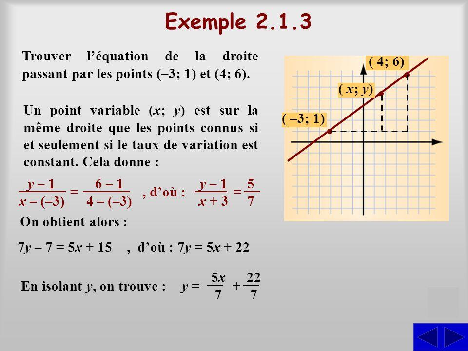 Exemple 2.1.3 Trouver léquation de la droite passant par les points (–3; 1) et (4; 6). ( –3; 1) ( 4; 6) = 6 – 1 4 – (–3) y – 1 x – (–3) ( x; y) Un poi