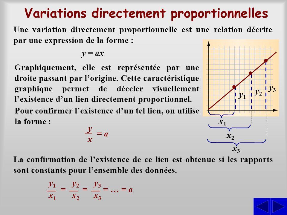 Variations directement proportionnelles Une variation directement proportionnelle est une relation décrite par une expression de la forme : y = ax = a yxyx Graphiquement, elle est représentée par une droite passant par lorigine.