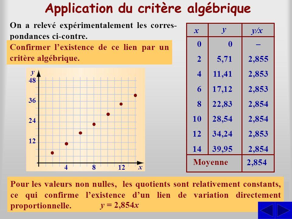 S On a relevé expérimentalement les corres- pondances ci-contre. Application du critère algébrique 0 2 4 6 8 10 12 14 0 5,71 11,41 17,12 22,83 28,54 3
