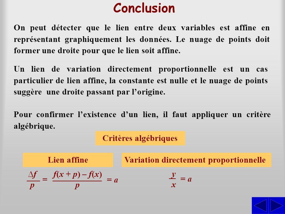 Conclusion On peut détecter que le lien entre deux variables est affine en représentant graphiquement les données. Le nuage de points doit former une