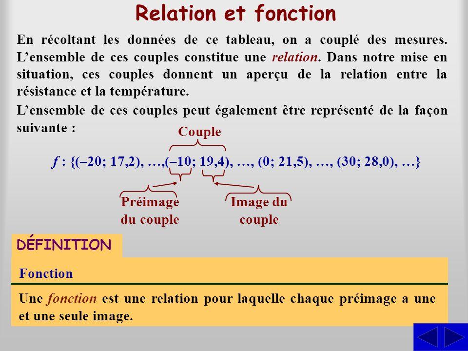 Relation et fonction En récoltant les données de ce tableau, on a couplé des mesures. Lensemble de ces couples constitue une relation. Dans notre mise