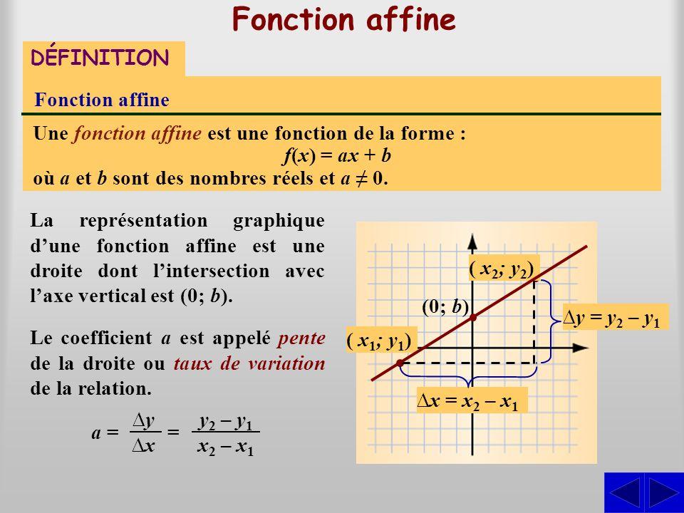 Fonction affine DÉFINITION Fonction affine Une fonction affine est une fonction de la forme : f(x) = ax + b où a et b sont des nombres réels et a 0. L