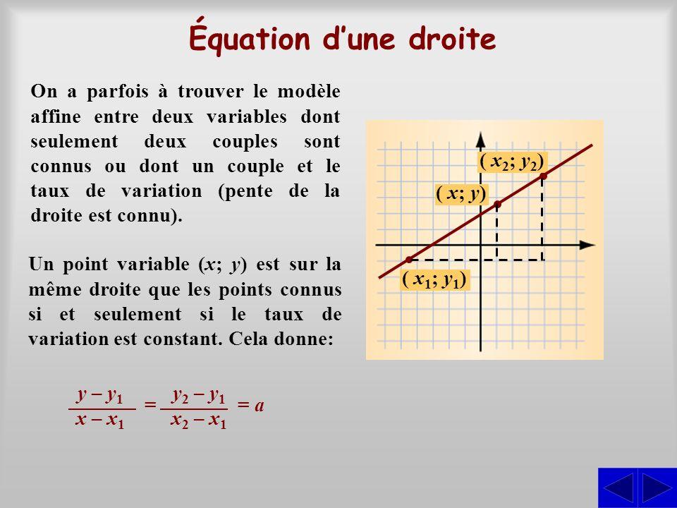 Équation dune droite On a parfois à trouver le modèle affine entre deux variables dont seulement deux couples sont connus ou dont un couple et le taux de variation (pente de la droite est connu).